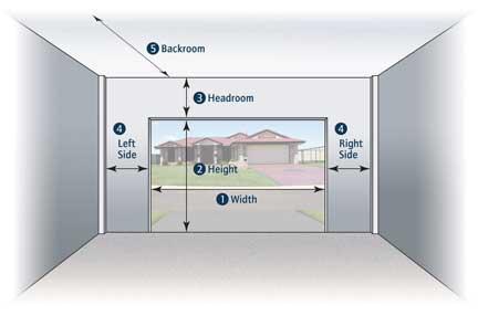 Measuring Your Garage Door Sullivan, Standard Size Garage Doors